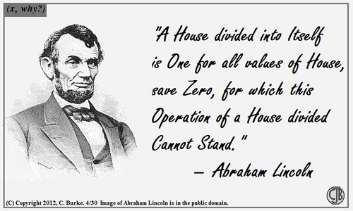 Abraham Lincoln a House Divided Cannot Stand Quote